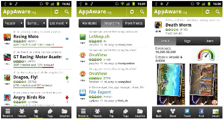 Android App - AppAware