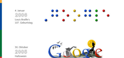 Google-Doodles-Best-Of